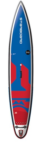 "Starboard Inflatable Sup 10'6"" x 23"" x 4.75"" Kid Racer Deluxe"